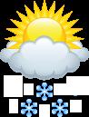 Wetter Entwicklung 17.01.
