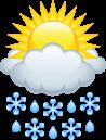Wetter Entwicklung 24.02.
